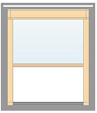 Comfortrollo für Dachfenster