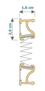 Smart-Plissees Technik Querschnitt für schmale Balkonverglasungen
